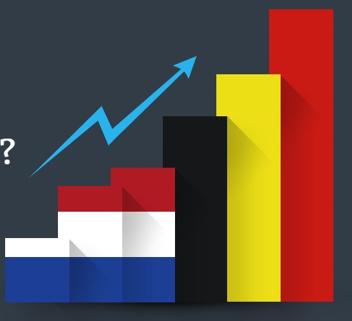 nieuwe-partner-voor-online-groeidoelstellingen-in-belgie